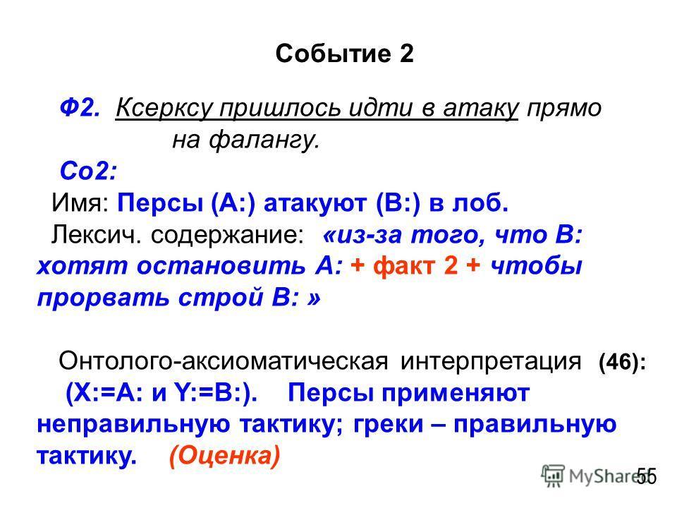 Событие 2 55 Ф2. Ксерксу пришлось идти в атаку прямо на фалангу. Со2: Имя: Персы (А:) атакуют (В:) в лоб. Лексич. содержание: «из-за того, что В: хотят остановить А: + факт 2 + чтобы прорвать строй В: » Онтолого-аксиоматическая интерпретация (46): (Х