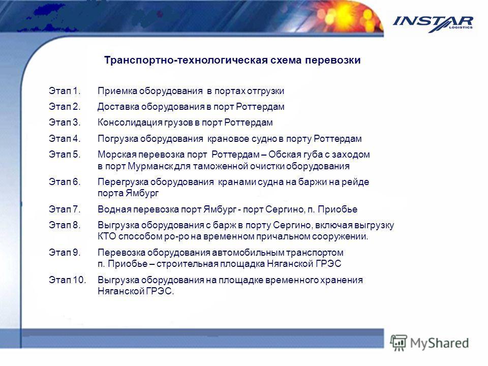 схема перевозки Этап 1.