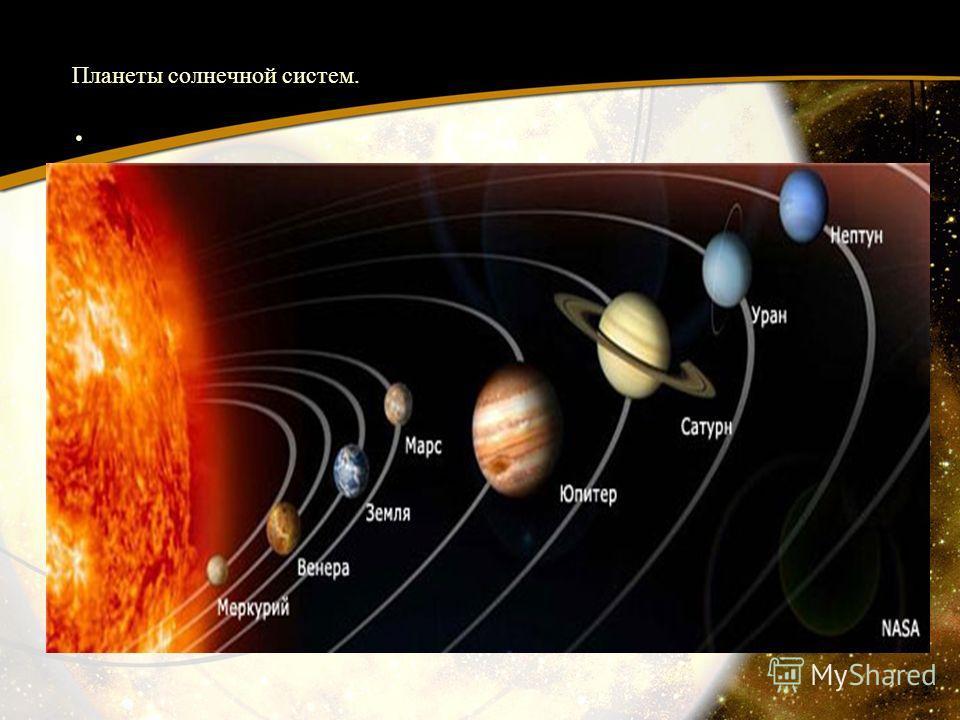 Планеты солнечной систем..
