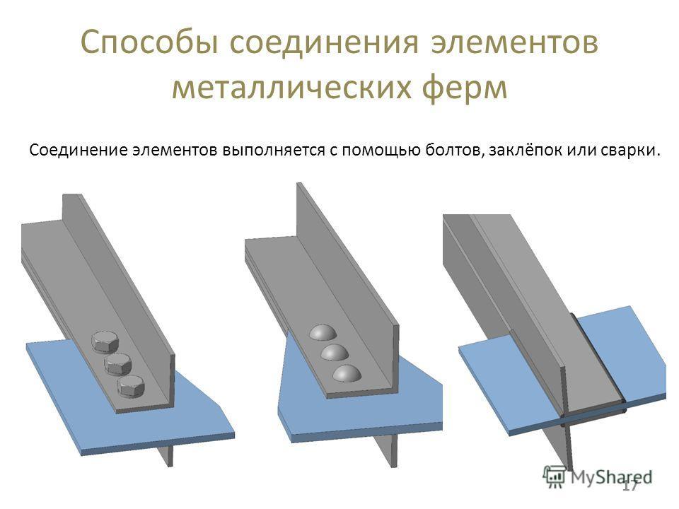 Способы соединения элементов металлических ферм 17 Соединение элементов выполняется с помощью болтов, заклёпок или сварки.