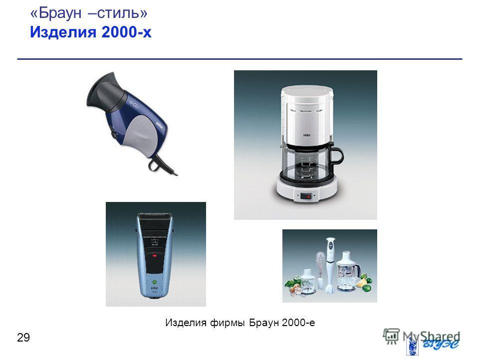 29 «Браун –стиль» Изделия 2000-х Изделия фирмы Браун 2000-е