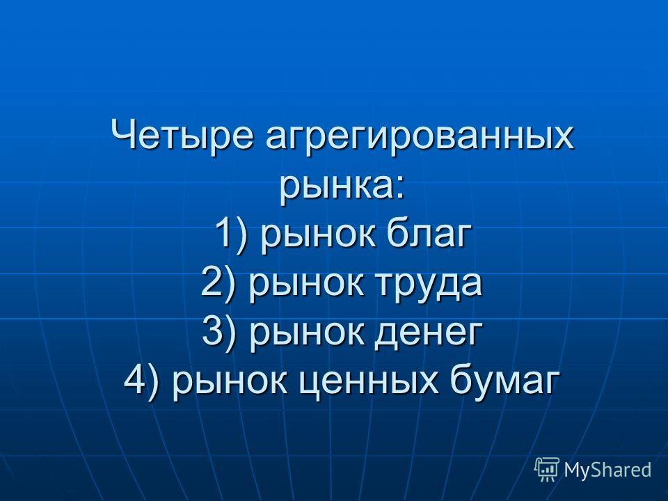 Четыре агрегированных рынка: 1) рынок благ 2) рынок труда 3) рынок денег 4) рынок ценных бумаг