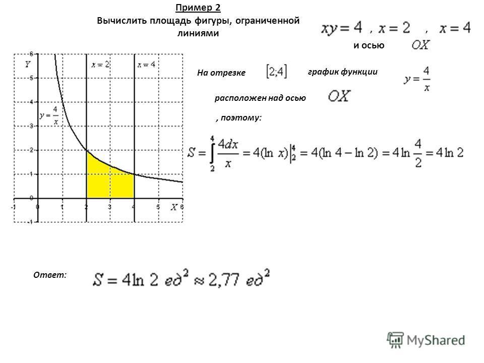 Пример 2 Вычислить площадь фигуры, ограниченной линиями,, и осью На отрезке график функции расположен над осью, поэтому: Ответ: