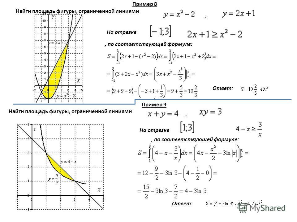 Пример 8 Найти площадь фигуры, ограниченной линиями,. Пример 9 Найти площадь фигуры, ограниченной линиями, На отрезке, по соответствующей формуле: Ответ: На отрезке, по соответствующей формуле: Ответ: