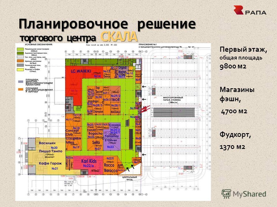 Планировочное решение торгового центра СКАЛА Первый этаж, общая площадь 9800 м2 Магазины фэшн, 4700 м2 Фудкорт, 1370 м2