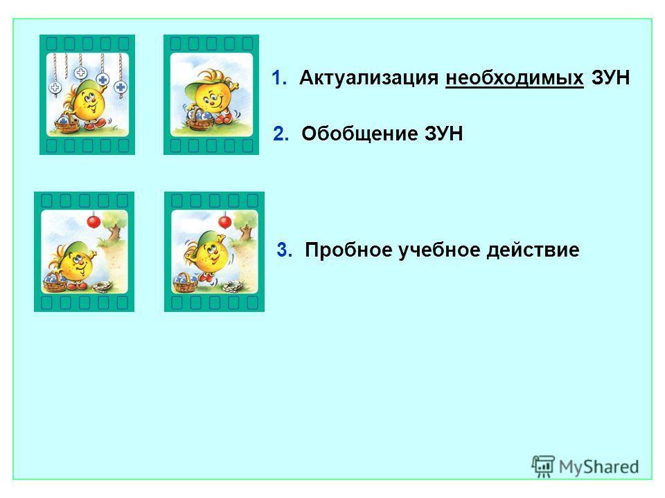 1. Актуализация необходимых ЗУН 3. Пробное учебное действие 2. Обобщение ЗУН