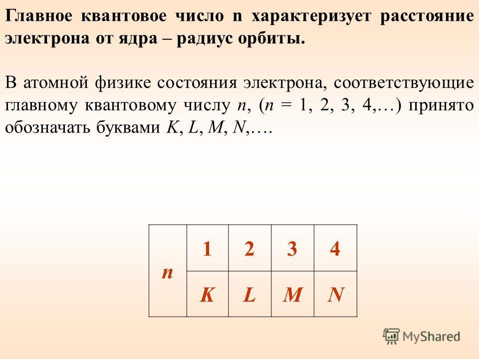 Главное квантовое число n характеризует расстояние электрона от ядра – радиус орбиты. В атомной физике состояния электрона, соответствующие главному квантовому числу n, (n = 1, 2, 3, 4,…) принято обозначать буквами K, L, M, N,…. n 1234 KLMN