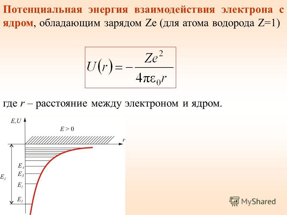 Потенциальная энергия взаимодействия электрона с ядром, обладающим зарядом Ze (для атома водорода Z=1) где r – расстояние между электроном и ядром.