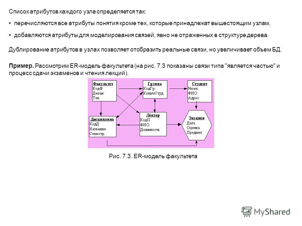 Список атрибутов каждого узла определяется так: перечисляются все атрибуты понятия кроме тех, которые принадлежат вышестоящим узлам, добавляются атрибуты для моделирования связей, явно не отраженных в структуре дерева. Дублирование атрибутов в узлах