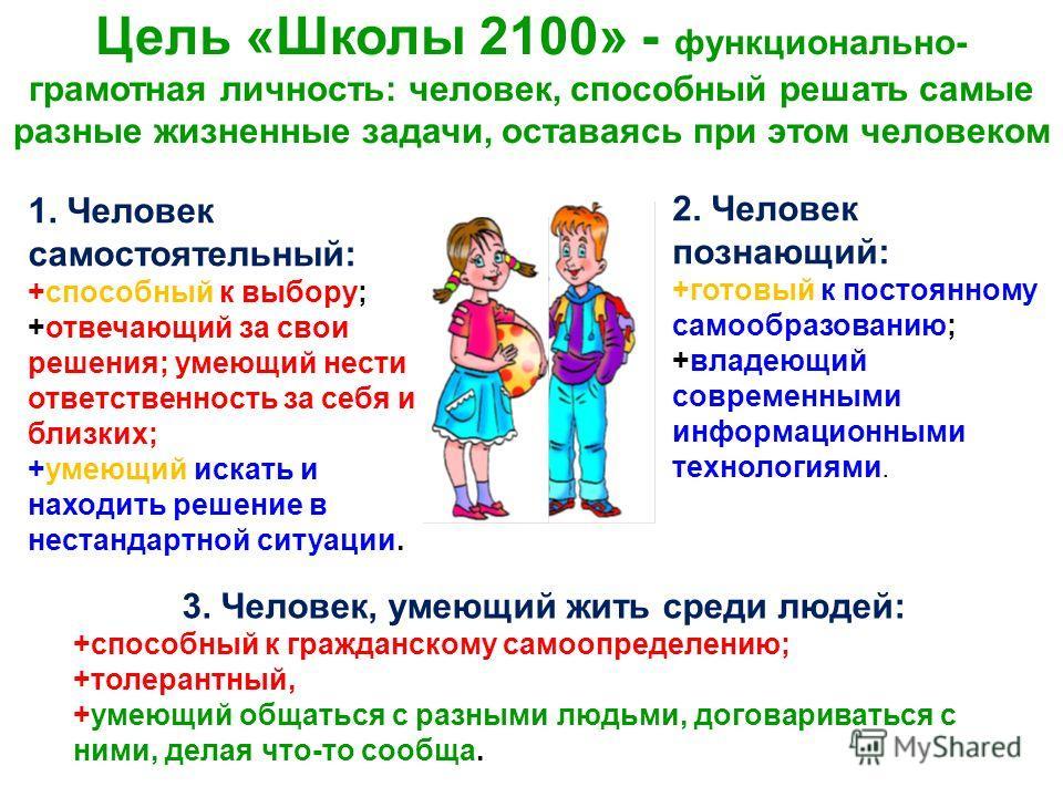 Цель «Школы 2100» - функционально- грамотная личность: человек, способный решать самые разные жизненные задачи, оставаясь при этом человеком 1. Человек самостоятельный: +способный к выбору; +отвечающий за свои решения; умеющий нести ответственность з