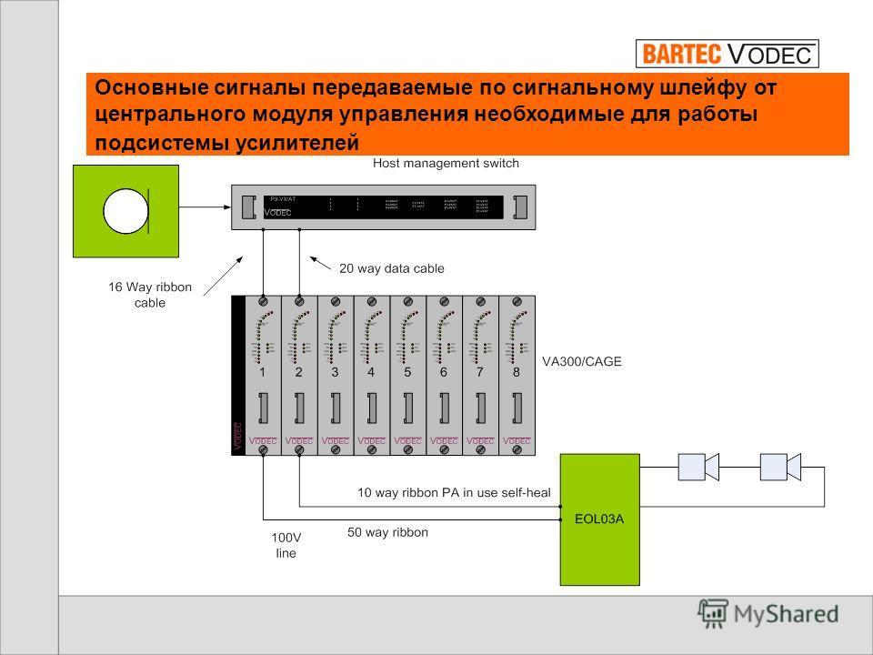 Модуль TQVX устанавливается в каждом подчиненном шкафу Сеть системы оповещения BARTEC VODEC базируется на следующих устройствах: Модуль TQ88 устанавливается в центральном шкафу