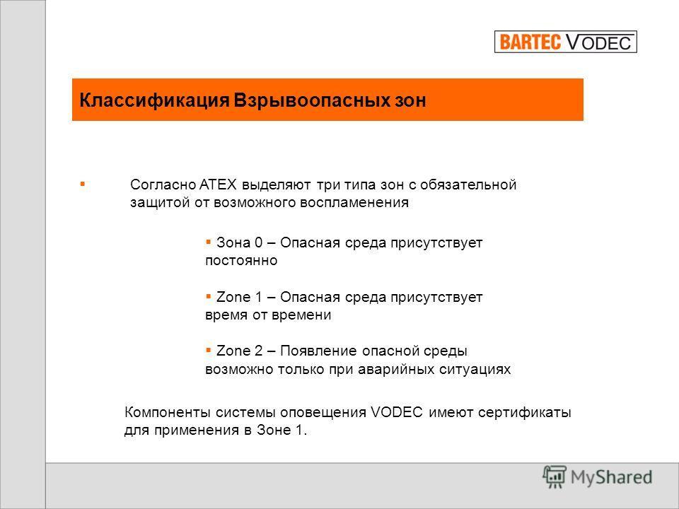 ATEX Bartec Vodec производит компоненты системы оповещения для эксплуатации во взрывоопасных зонах VAP01 вызывная панель VAP30 панель оператора VB3 светосигнальный маяк Для применения во взрывоопасных зонах данные компоненты имеют сертификаты ATEX и