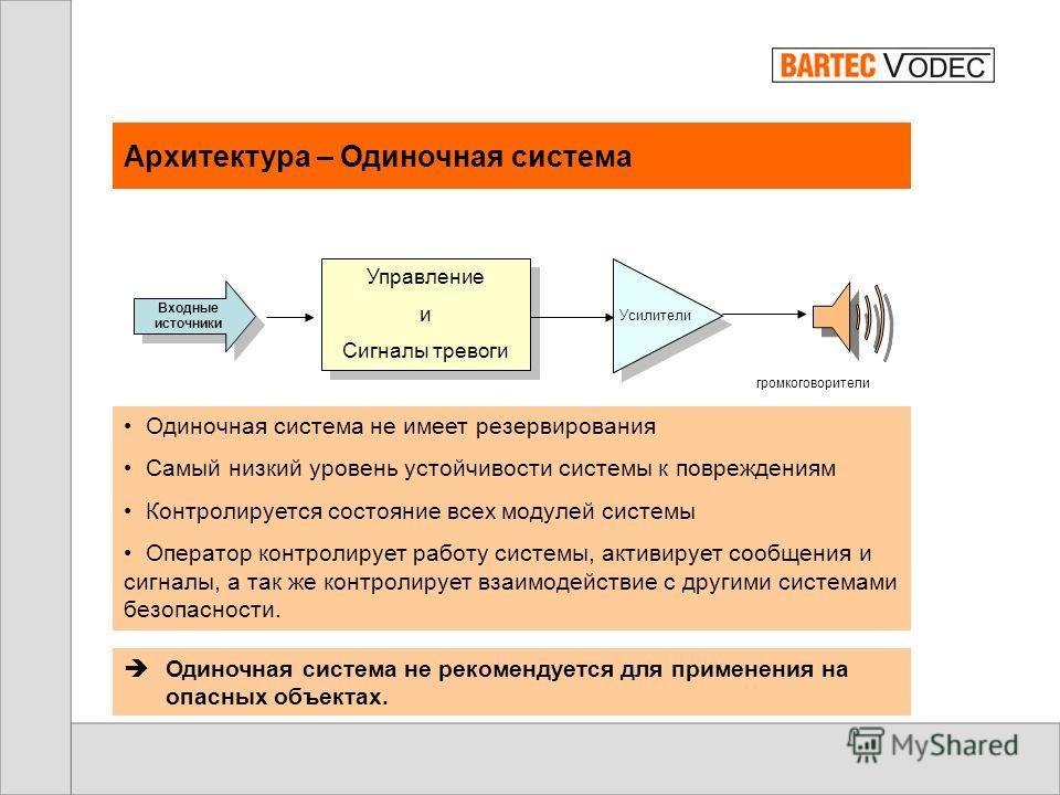 Базовая архитектура системы оповещения VODEC Система оповещения может иметь гибкую структуру: Одиночная система Система N+1 Система A+B Распределенная система