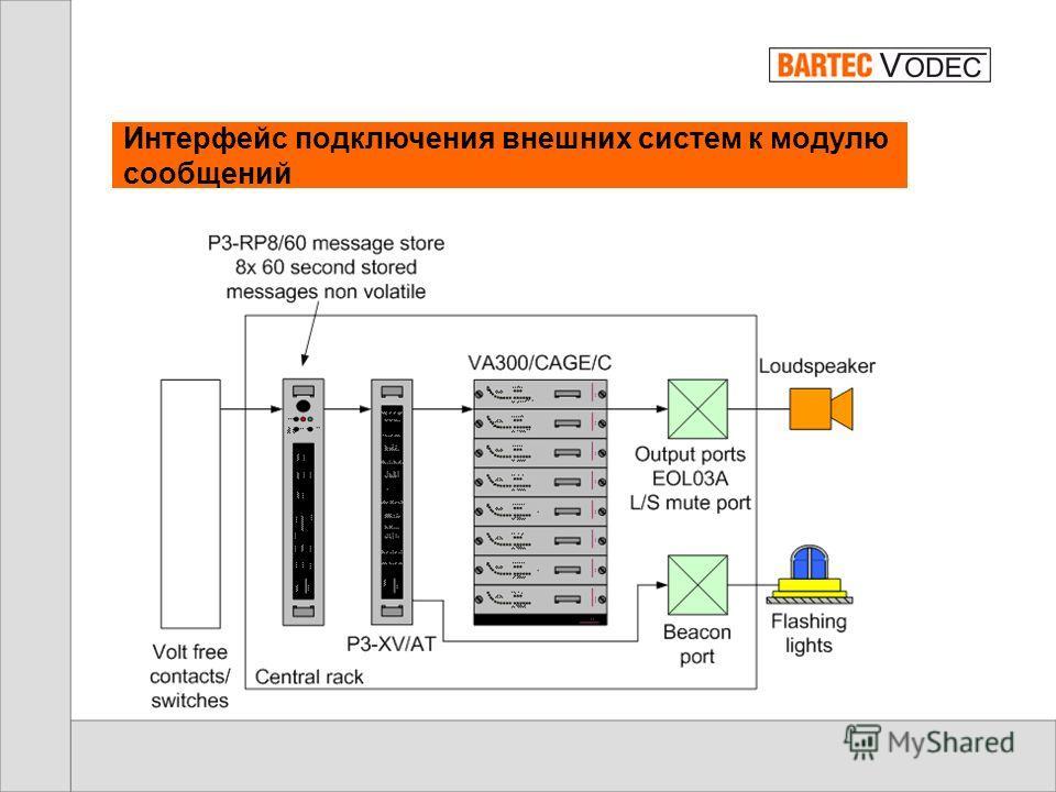 Интерфейс подключения внешних систем