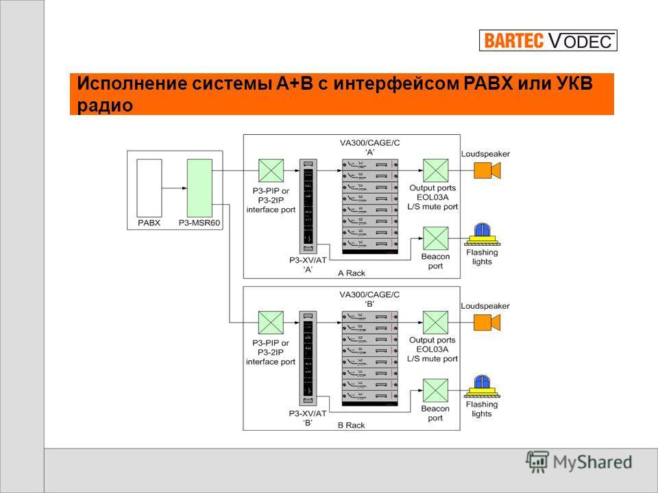 Интерфейс подключения PABX или УКВ приемника