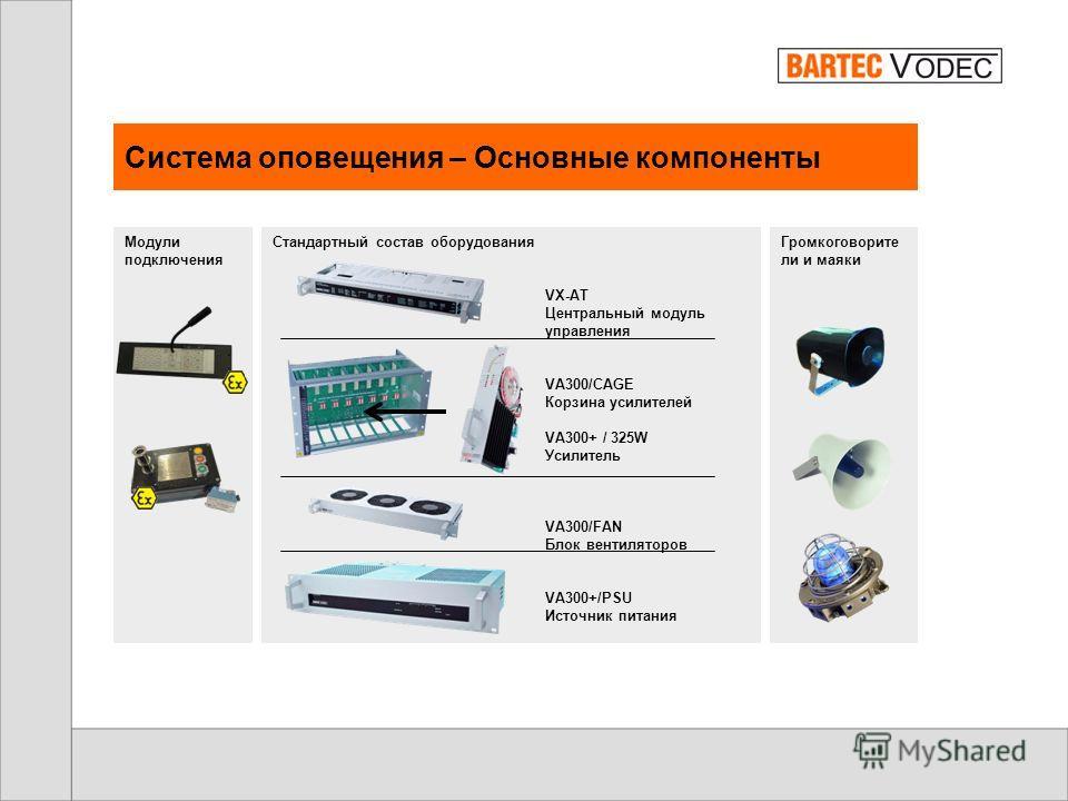 Модули и компоненты