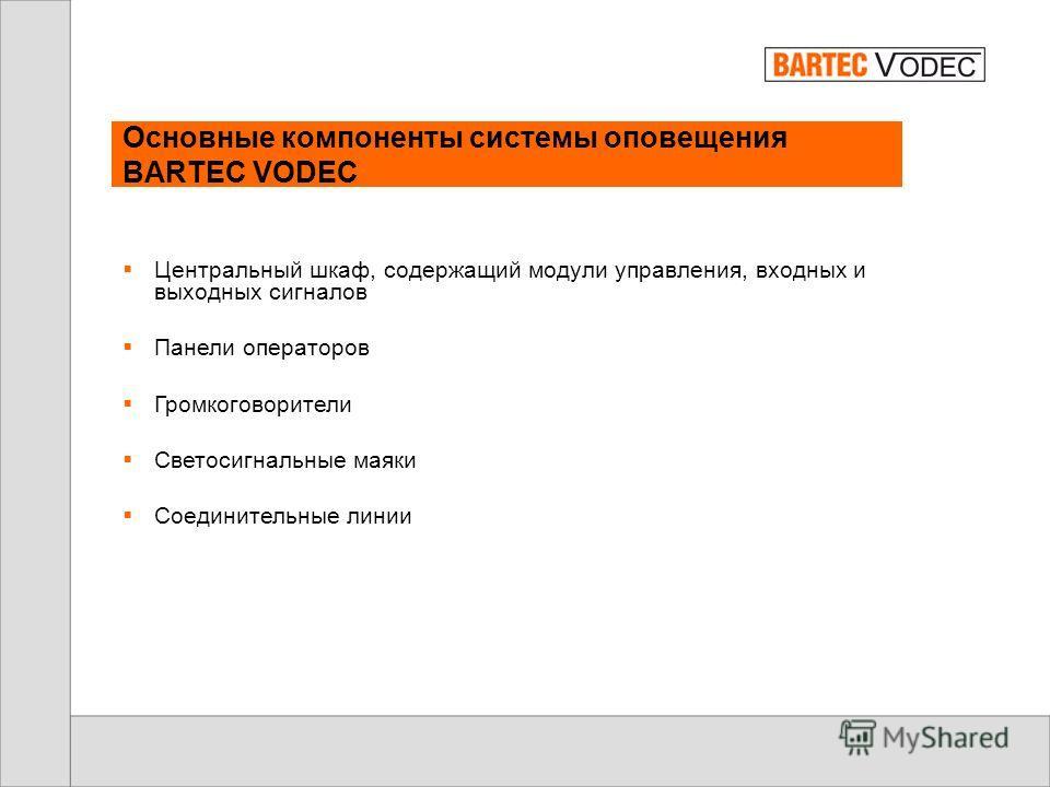 Элементная база системы оповещения BARTEC VODEC Стабильная платформа построенная на базе Программируемых пользователем вентильных матриц Системы оповещения BARTEC VODEC Рекомендованы для применения на объектах ядерной энергетики Отсутствие загружаемо