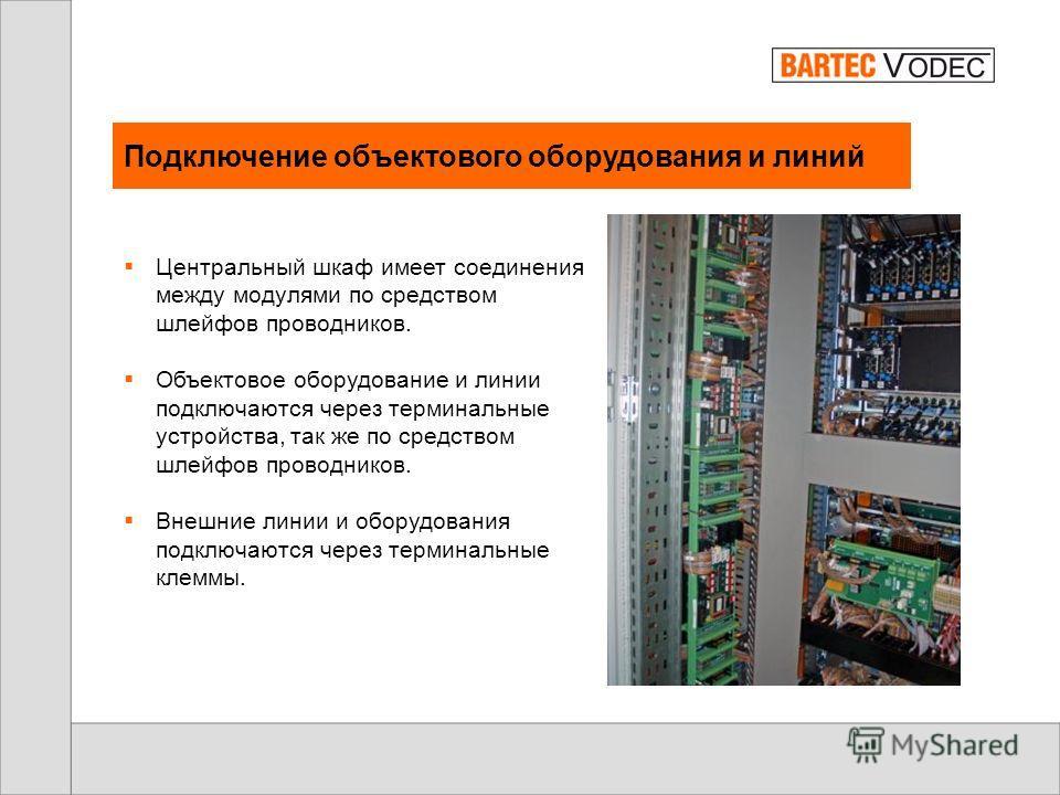 Подсистема мониторинга и управления Critical audio program inputs Контроль за работой усилителей Контроль за состоянием линии вещания Контроль состояния входов аудио-сигналов AUX Мониторинг модулей питания и заряда батареи. Контроль модуля тревожных