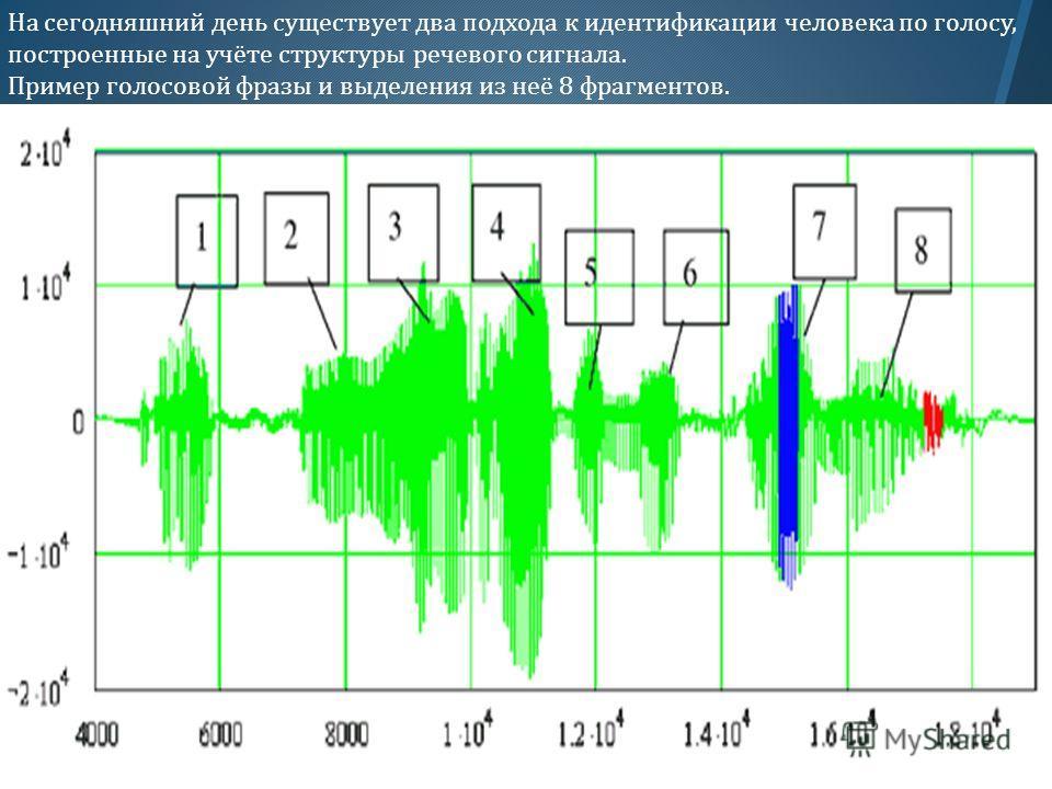 На сегодняшний день существует два подхода к идентификации человека по голосу, построенные на учёте структуры речевого сигнала. Пример голосовой фразы и выделения из неё 8 фрагментов.