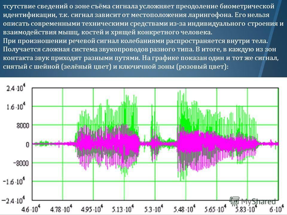 тсутствие сведений о зоне съёма сигнала усложняет преодоление биометрической идентификации, т. к. сигнал зависит от местоположения ларингофона. Его нельзя описать современными техническими средствами из - за индивидуального строения и взаимодействия