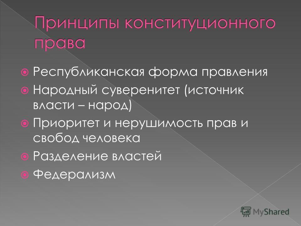 Республиканская форма правления Народный суверенитет (источник власти – народ) Приоритет и нерушимость прав и свобод человека Разделение властей Федерализм