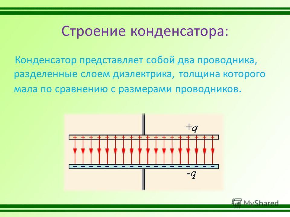 Строение конденсатора: Конденсатор представляет собой два проводника, разделенные слоем диэлектрика, толщина которого мала по сравнению с размерами проводников.