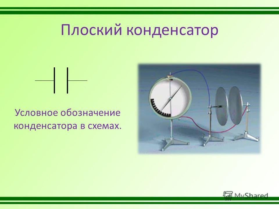 Плоский конденсатор Условное обозначение конденсатора в схемах.