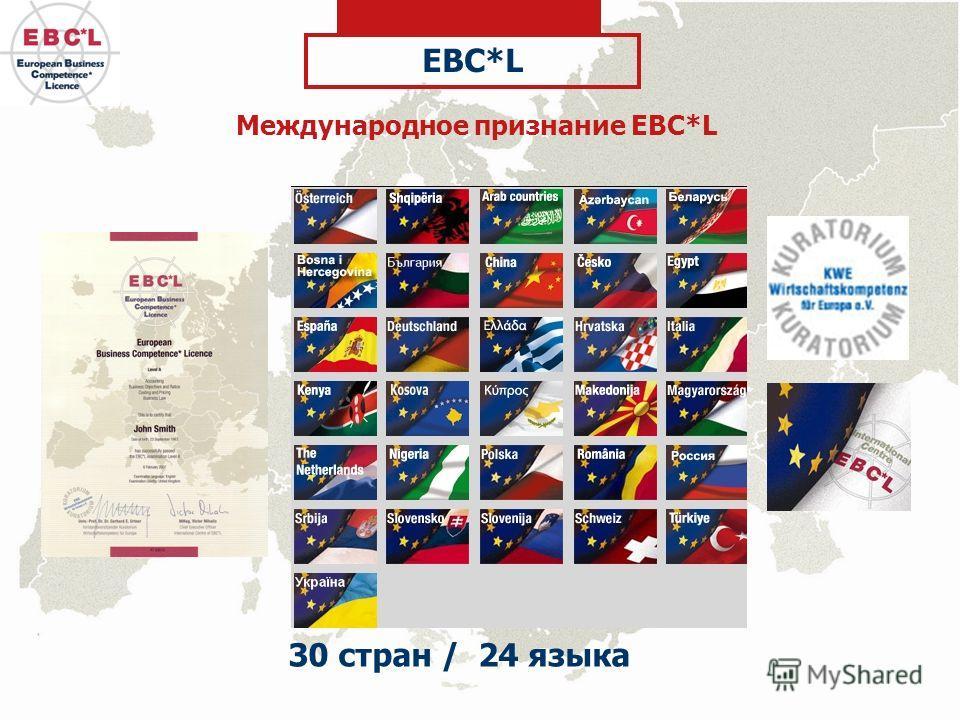 Международное признание EBC*L 30 стран / 24 языка EBC*L
