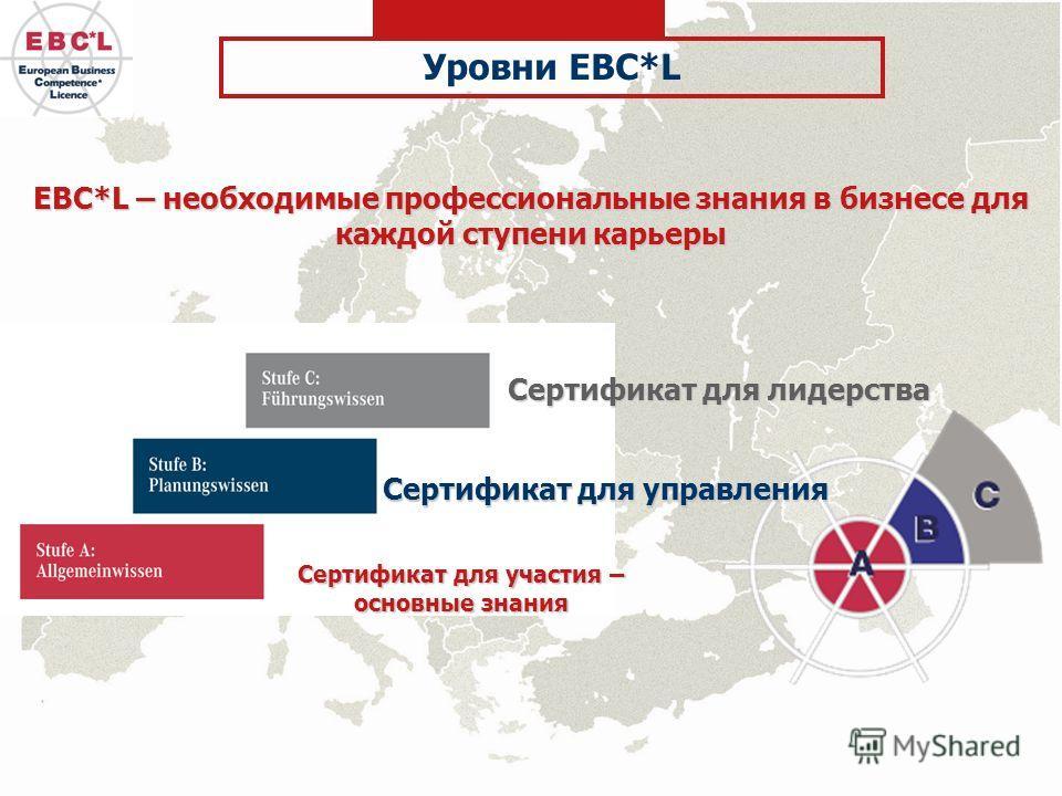 EBC*L – необходимые профессиональные знания в бизнесе для каждой ступени карьеры Сертификат для управления Сертификат для лидерства Сертификат для участия – основные знания Уровни EBC*L