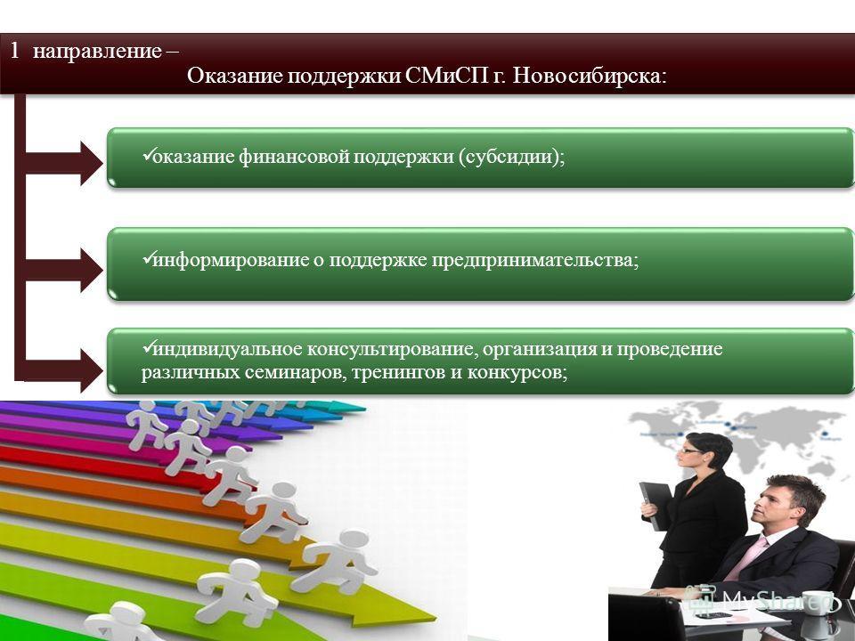 оказание финансовой поддержки (субсидии); информирование о поддержке предпринимательства; 1 направление – Оказание поддержки СМиСП г. Новосибирска: индивидуальное консультирование, организация и проведение различных семинаров, тренингов и конкурсов;