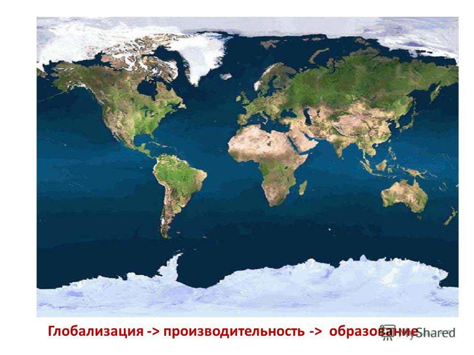 Глобализация -> производительность -> образование