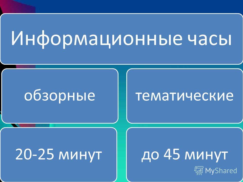 Информационные часы обзорные20-25 минуттематическиедо 45 минут