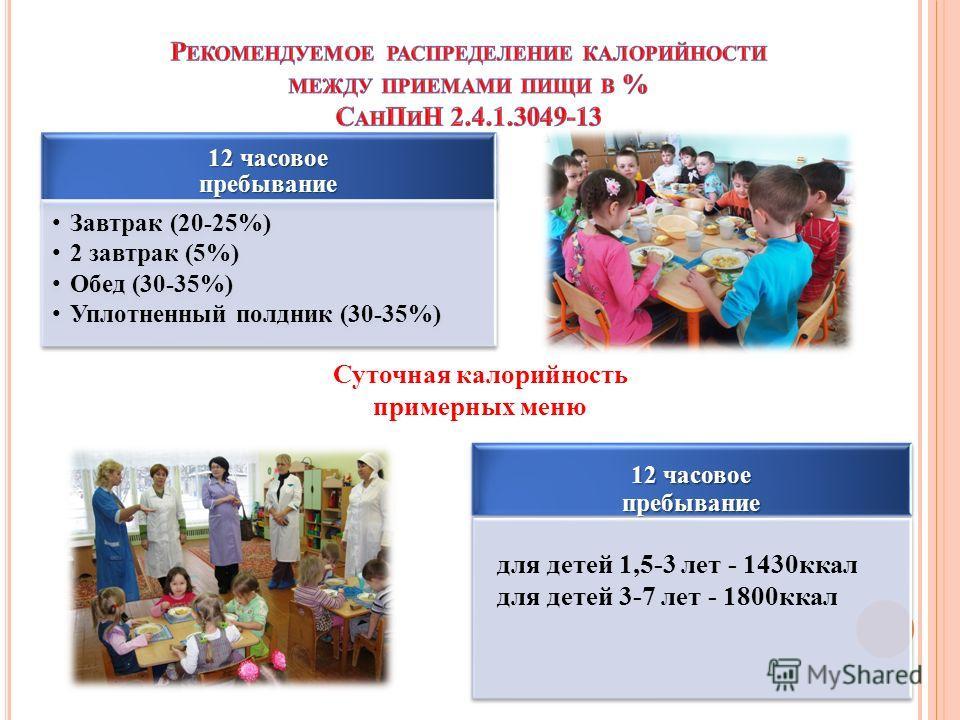 12 часовое пребывание Завтрак (20-25%) 2 завтрак (5%) Обед (30-35%) Уплотненный полдник (30-35%) 12 часовое пребывание для детей 1,5-3 лет - 1430ккал для детей 3-7 лет - 1800ккал Суточная калорийность примерных меню