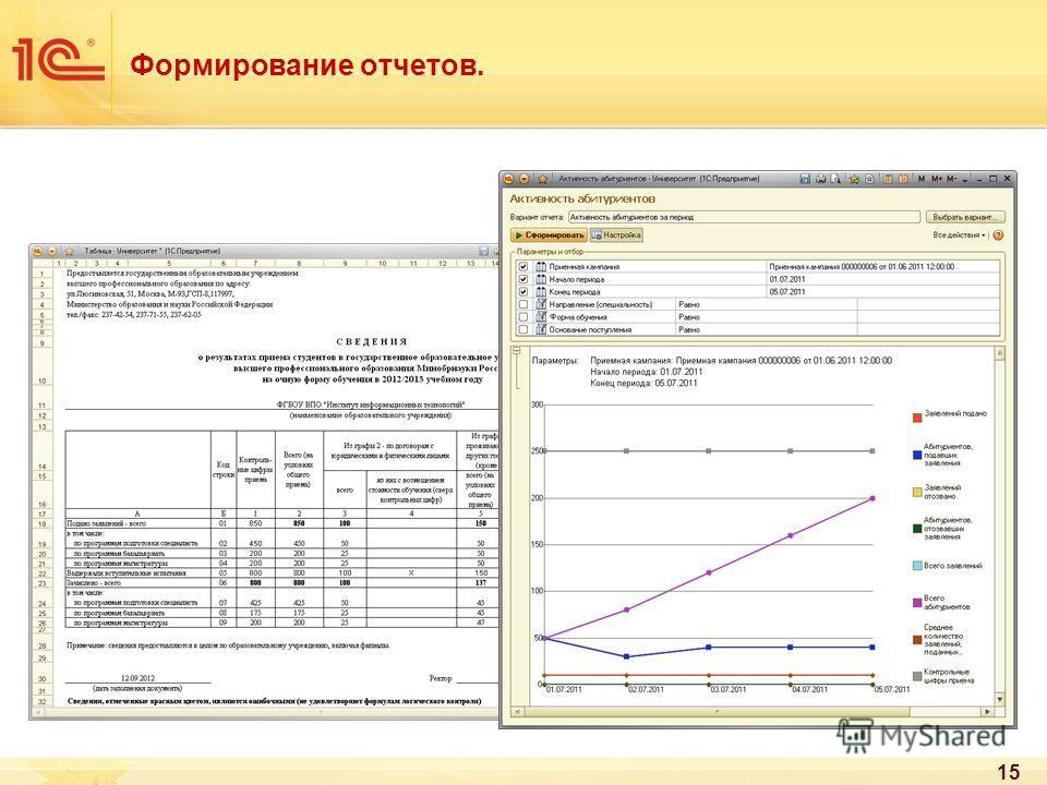 15 Формирование отчетов.