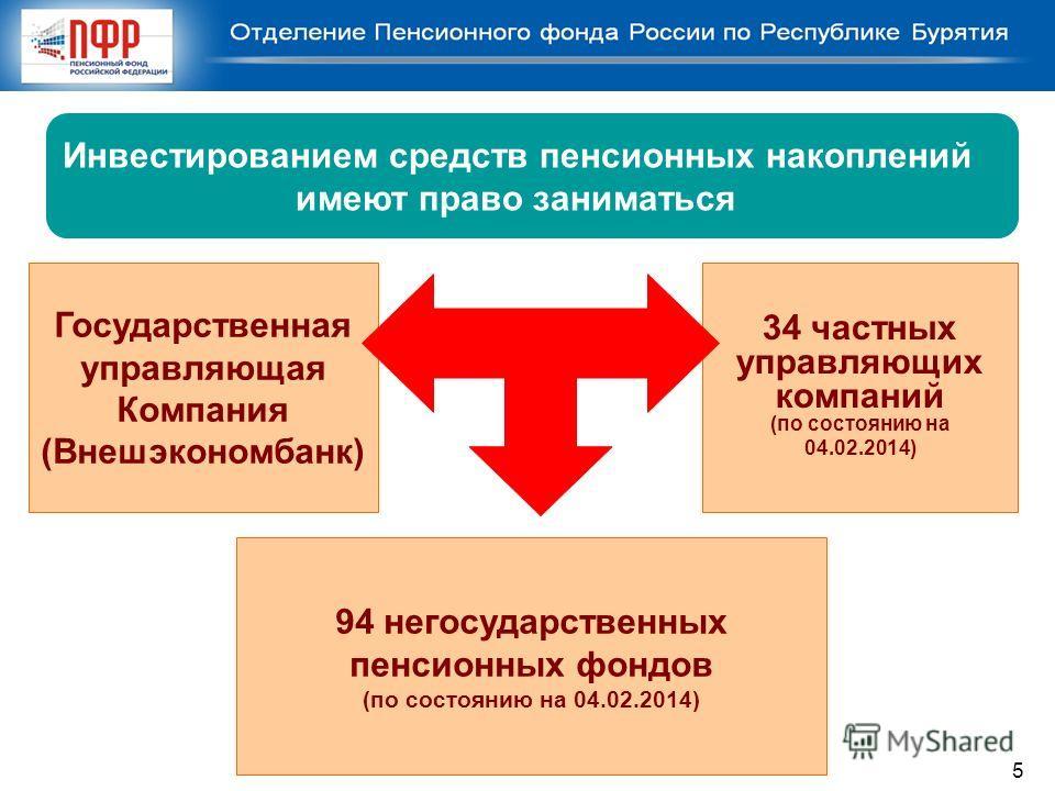 Государственная управляющая Компания (Внешэкономбанк) Инвестированием средств пенсионных накоплений имеют право заниматься 94 негосударственных пенсионных фондов (по состоянию на 04.02.2014) 34 частных управляющих компаний (по состоянию на 04.02.2014