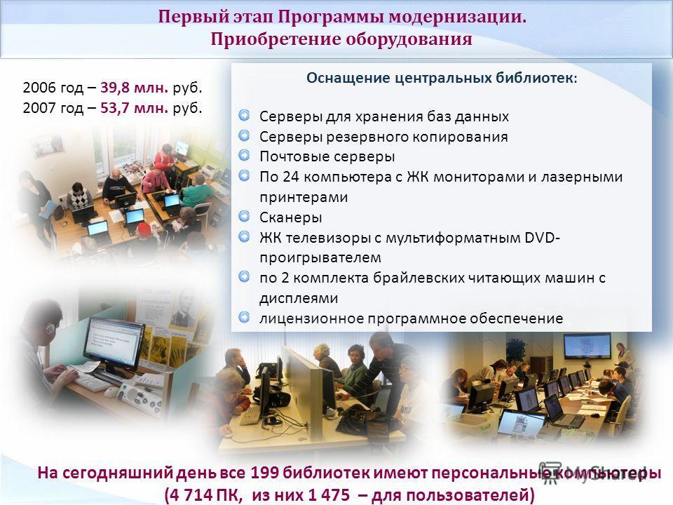 Оснащение центральных библиотек : Серверы для хранения баз данных Серверы резервного копирования Почтовые серверы По 24 компьютера с ЖК мониторами и лазерными принтерами Сканеры ЖК телевизоры с мультиформатным DVD- проигрывателем по 2 комплекта брайл