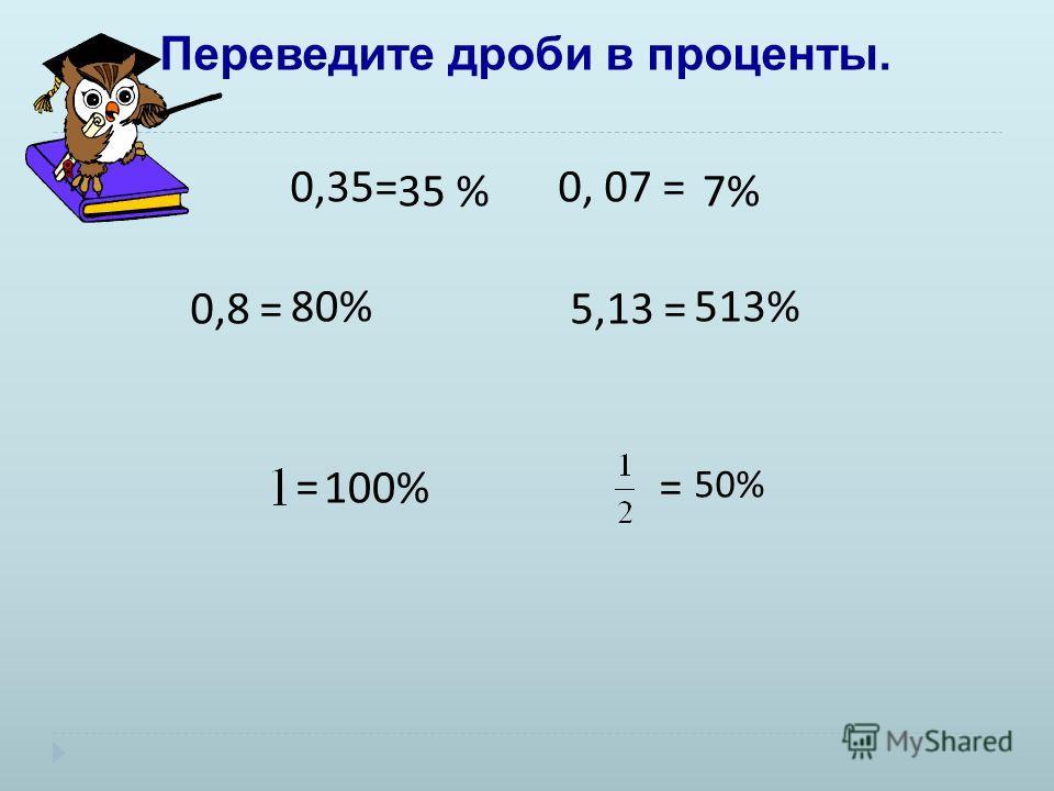 Переведите дроби в проценты. 0,35= 0, 07 = 0,8 = 5,13 = = = 35 %7% 80%513% 100% 50%