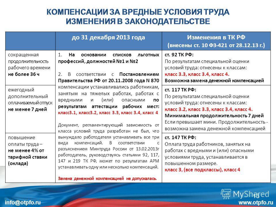 13 info@otpfo.ruwww.otpfo.ru до 31 декабря 2013 годаИзменения в ТК РФ (внесены ст. 10 ФЗ-421 от 28.12.13 г.) сокращенная продолжительность рабочего времени не более 36 ч 1. На основании списков льготных профессий, должностей 1 и 2 2. В соответствии с