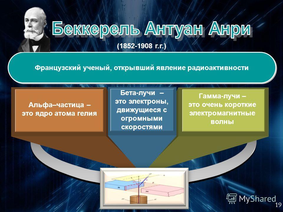 Вещество Физическое тело Молекула Атом 18