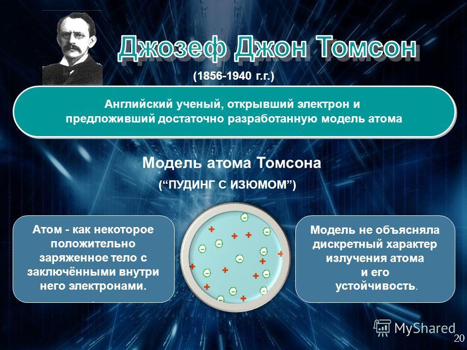 (1852-1908 г.г.) Французский ученый, открывший явление радиоактивности Альфа–частица – это ядро атома гелия Гамма-лучи – это очень короткие электромагнитные волны Бета-лучи – это электроны, движущиеся с огромными скоростями 19