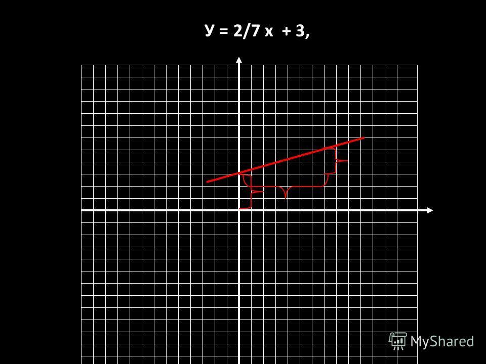 У = 2/7 х + 3,