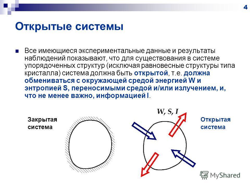 Открытые системы Все имеющиеся экспериментальные данные и результаты наблюдений показывают, что для существования в системе упорядоченных структур (исключая равновесные структуры типа кристалла) система должна быть открытой, т.е. должна обмениваться