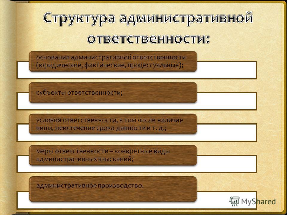 основания для юридической ответственности по закону банкоматов