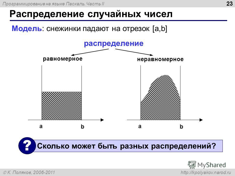 Программирование на языке Паскаль. Часть II К. Поляков, 2006-2011 http://kpolyakov.narod.ru Распределение случайных чисел 23 Модель: снежинки падают на отрезок [a,b] a b a b распределение равномерное неравномерное Сколько может быть разных распределе