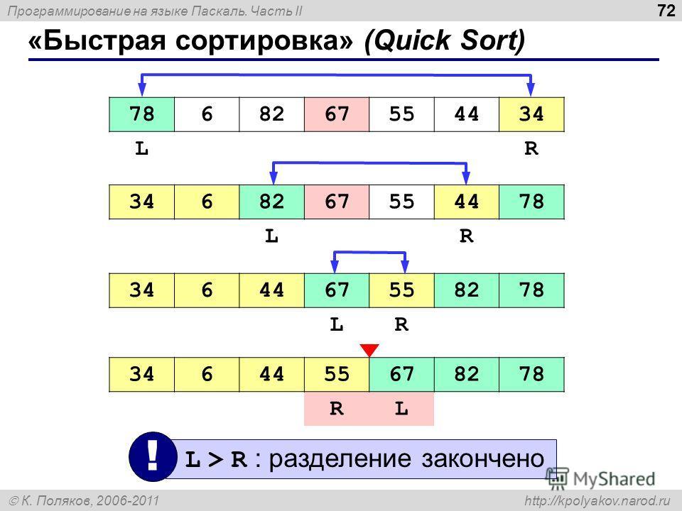 Программирование на языке Паскаль. Часть II К. Поляков, 2006-2011 http://kpolyakov.narod.ru «Быстрая сортировка» (Quick Sort) 72 7868267554434 LR 68267554478 LR 3464467558278 LR 3464455678278 RL L > R : разделение закончено !