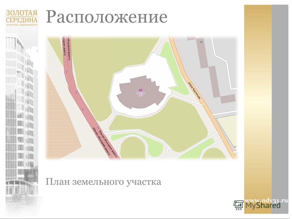 Расположение План земельного участка