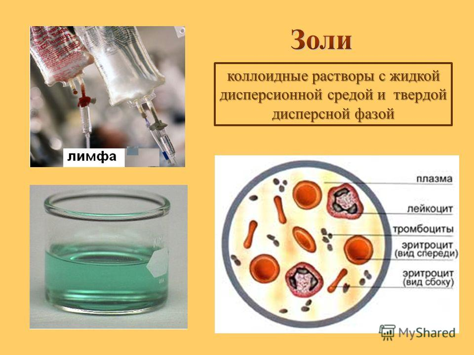 коллоидные растворы с жидкой дисперсионной средой и твердой дисперсной фазой