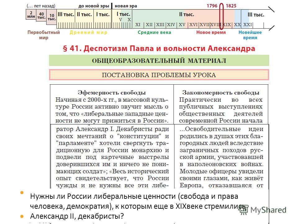 Нужны ли России либеральные ценности (свобода и права человека, демократия), к которым еще в XIXвеке стремились Александр II, декабристы?