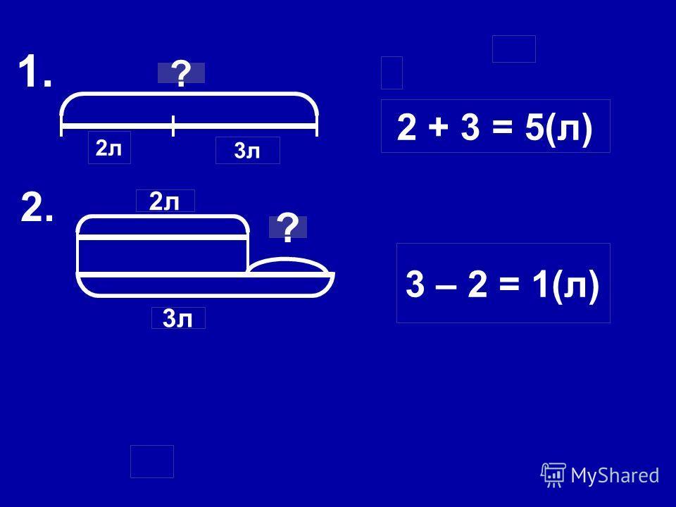 1. 2. ? ? 2л 3л 2 + 3 = 5(л) 2л 3л 3 – 2 = 1(л)