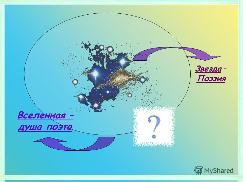 Звезда - Поэзия Вселенная – душа поэта